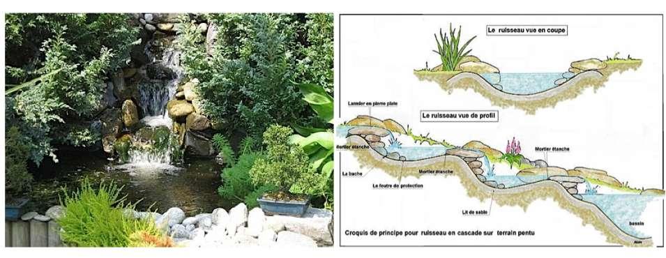 accessoire bassin de jardin