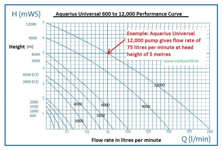 oase aquarius 600