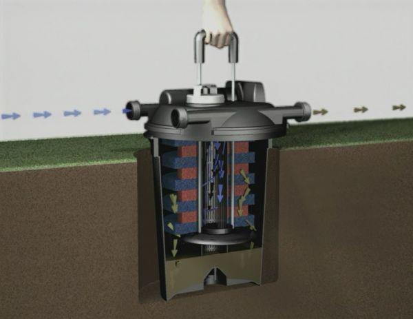oase filtoclear 6000
